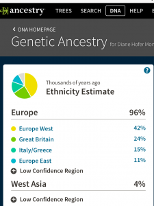 My Awesome Results